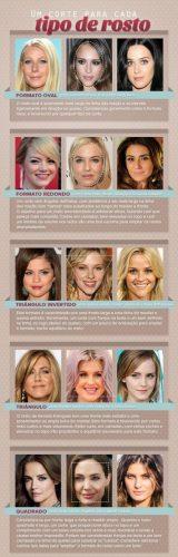 Como escolher o corte de cabelo certo para cada tipo de rosto