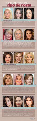 como escolher o corte de cabelo ideal para cada tipo de rosto