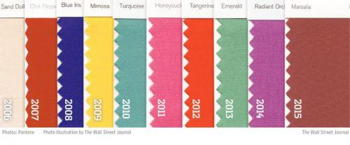 A cor do ano Pantone - desde 2006