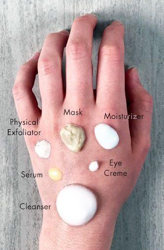 ordem correta para aplicar cada produto na pele - quantidades - lis life